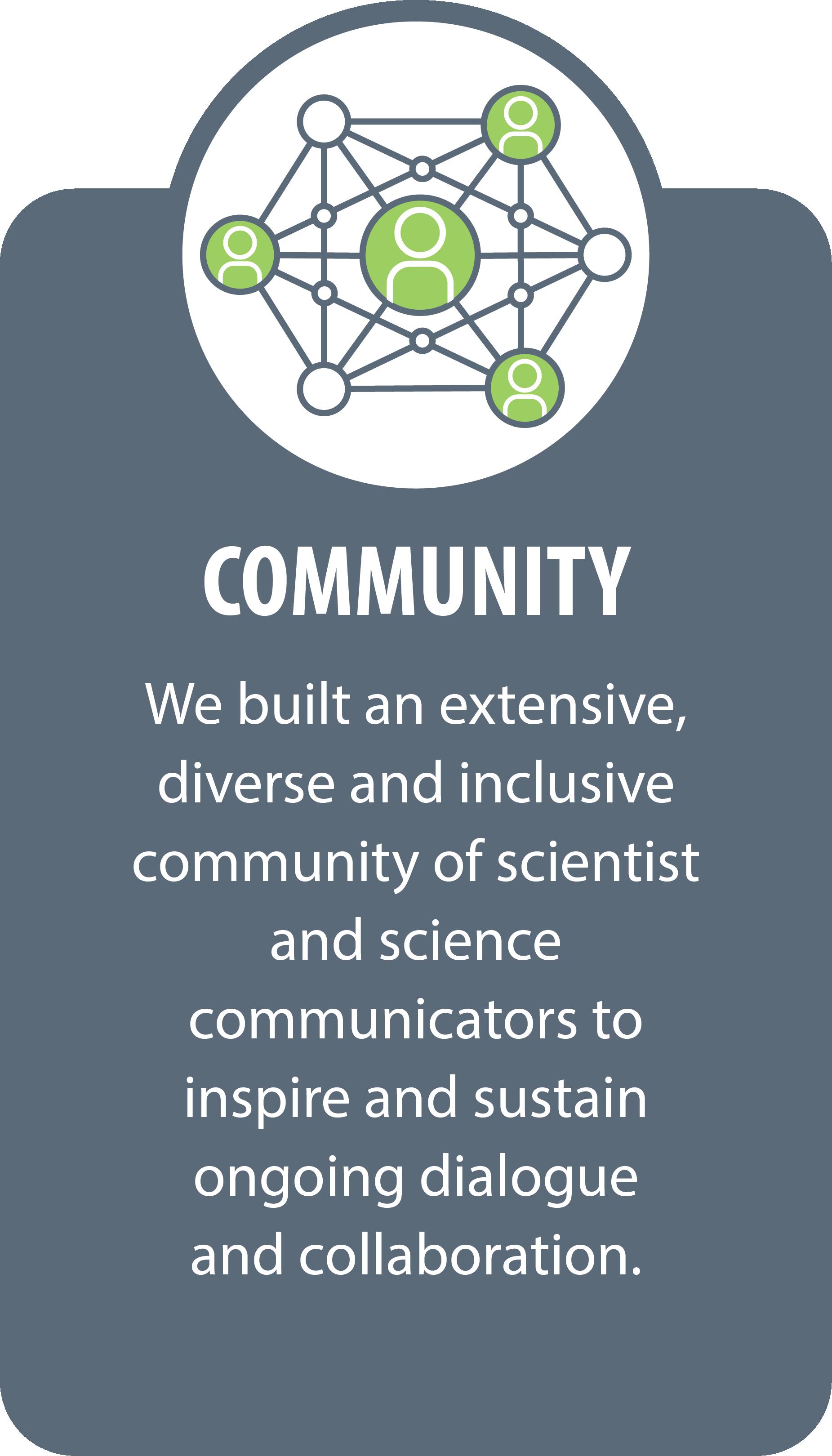 5. Community