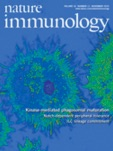 The burgeoning family of unconventional T cells